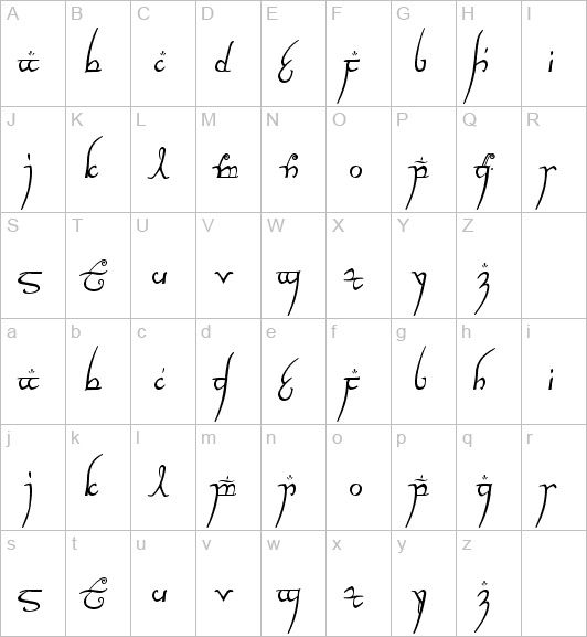 Elvish Lord Of The Rings Elvish - Tengwar alpha...