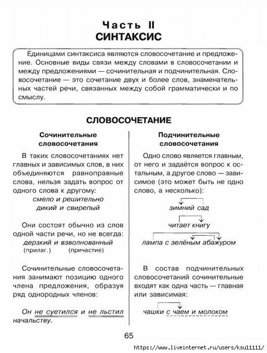 Grammatika Russkogo Yazyka V Tablicah I Shemah 5 11 Klass Obsuzhdenie Na Liveinternet Rossijskij Servis Onlajn Dne Shkolniki Grammaticheskie Uroki Uchebnyj Plan