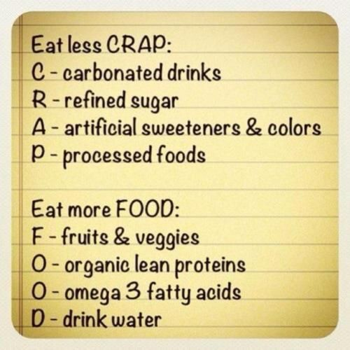 Simplified  => http://www.fitzspiration.com/eating-for-energy-raw-food-diet-for-weight-loss