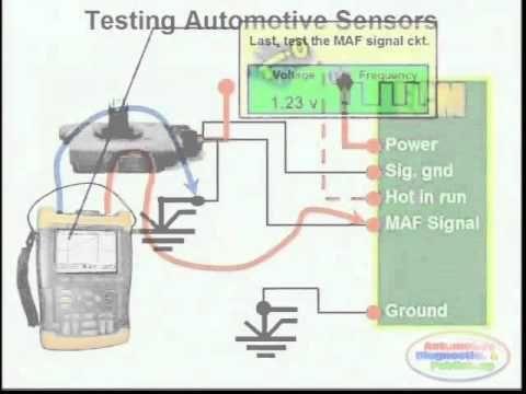 Basic Sensor Testing Wiring Diagram Youtube Sensor Electrical Wiring Diagram Diagram