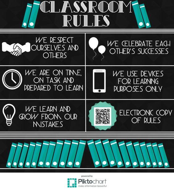 Classroom Rules | @Piktochart Infographic | Classroom Ideas ...