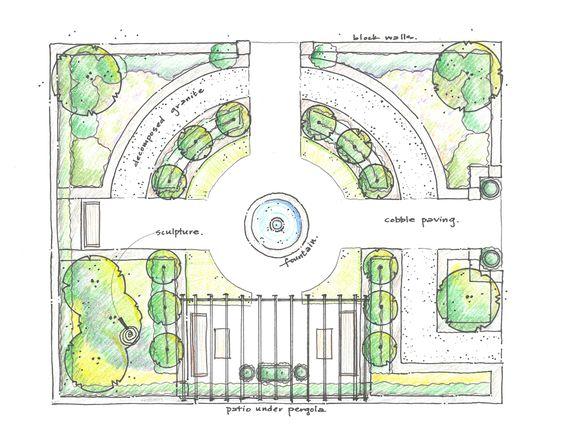 best 25 garden design plans ideas on pinterest flower garden plans garden landscape design and landscape plans - Garden Design Layout Plans
