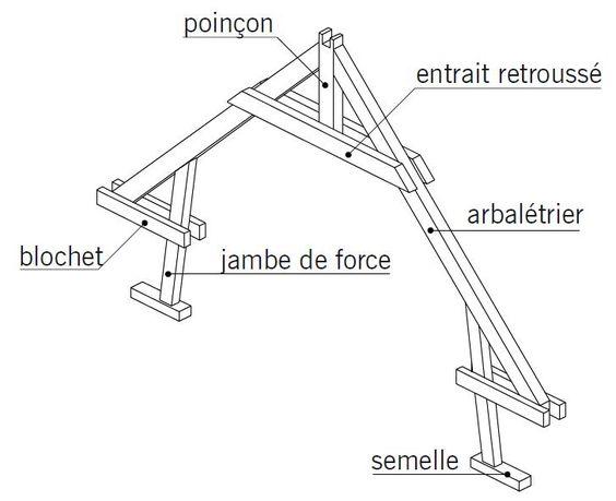 la charpente en bois ferme entrait retrouss lionel charpente pinterest. Black Bedroom Furniture Sets. Home Design Ideas