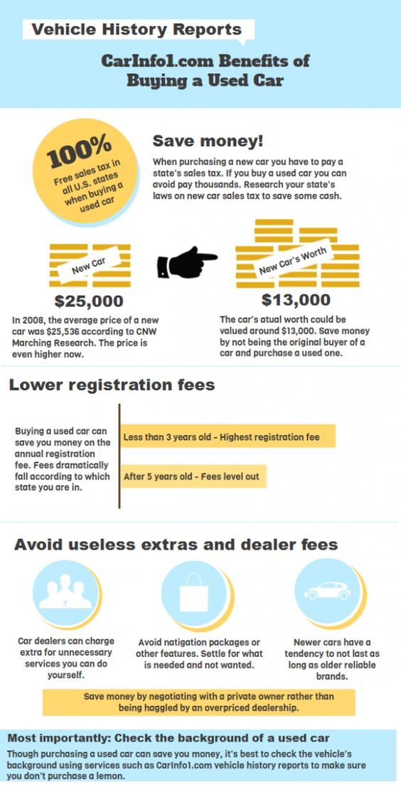 Carinfo1.com #Infographic: Benefits of a Buying a Used Car