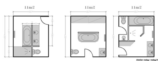 Les grandes salles de bains (7-11 m²) | Studio d'archi
