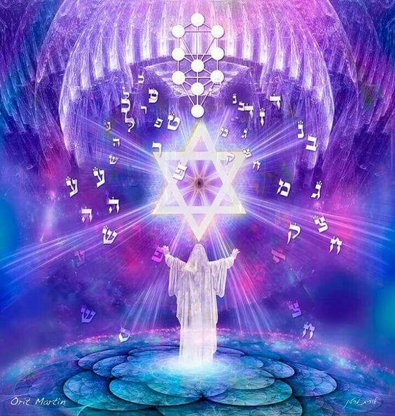 Magia Divina de YHWH