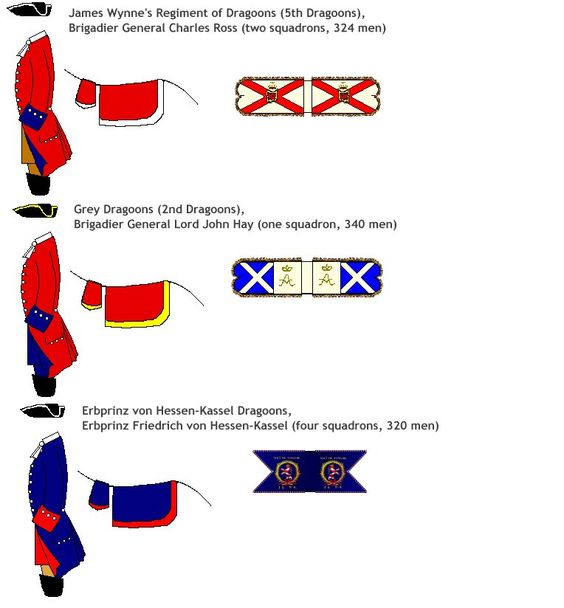 ross dragoon brigade