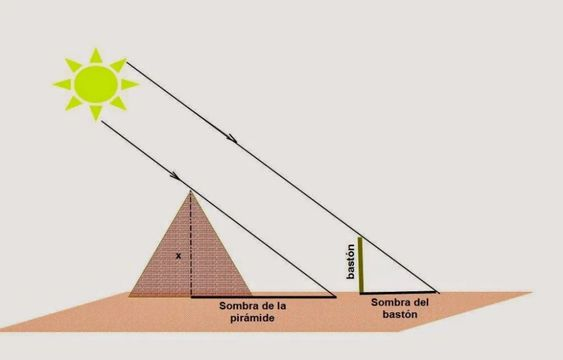 La Pirámide de Keops y el Teorema de Tales – MatematicasCercanas