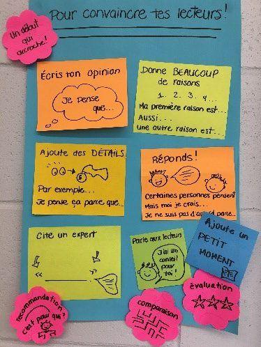 Les Tableaux D Ancrage Une Aide Precieuse L Atelier D Ecriture Au Primaire Teaching French French Education Writing Workshop