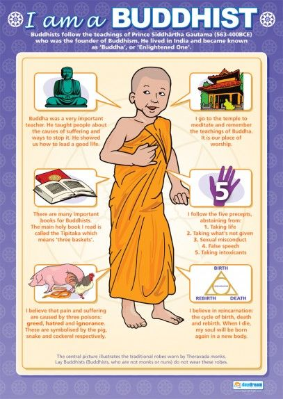 I am a Buddhist Poster