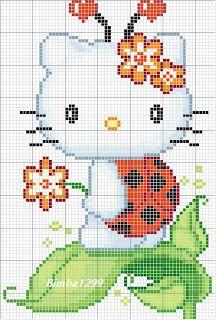 Graficos em ponto cruz Hello Kitty - VilaClub