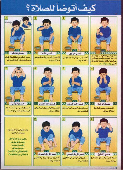 كلام في حب الله كيف اتوضأ الصلاة Islamic Kids Activities Muslim Kids Activities Islam For Kids