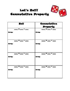 Multiplication Commutative Property Worksheet | Commutative ...