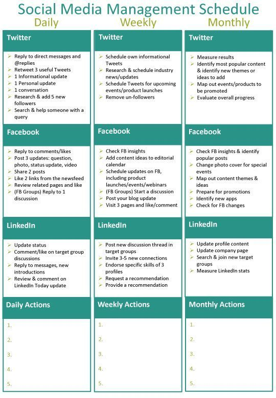 21 social Media Posting Template Social media class The Concept of Word of…  in 2020 | Social media strategy template, Marketing strategy social media,  Social media business