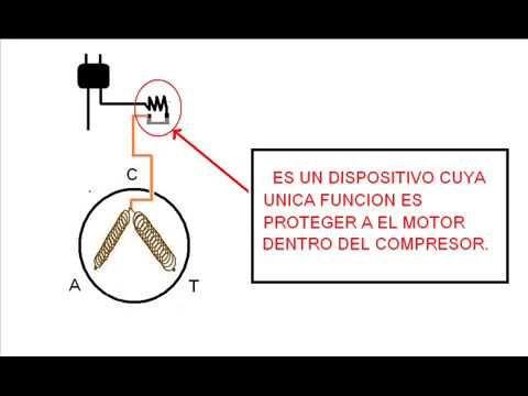 Protector Termico Para Refrigerador Youtube Refrigerador Acondicionado Refrigeracion Y Aire Acondicionado