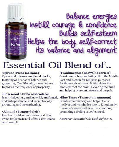 Valor ingredients