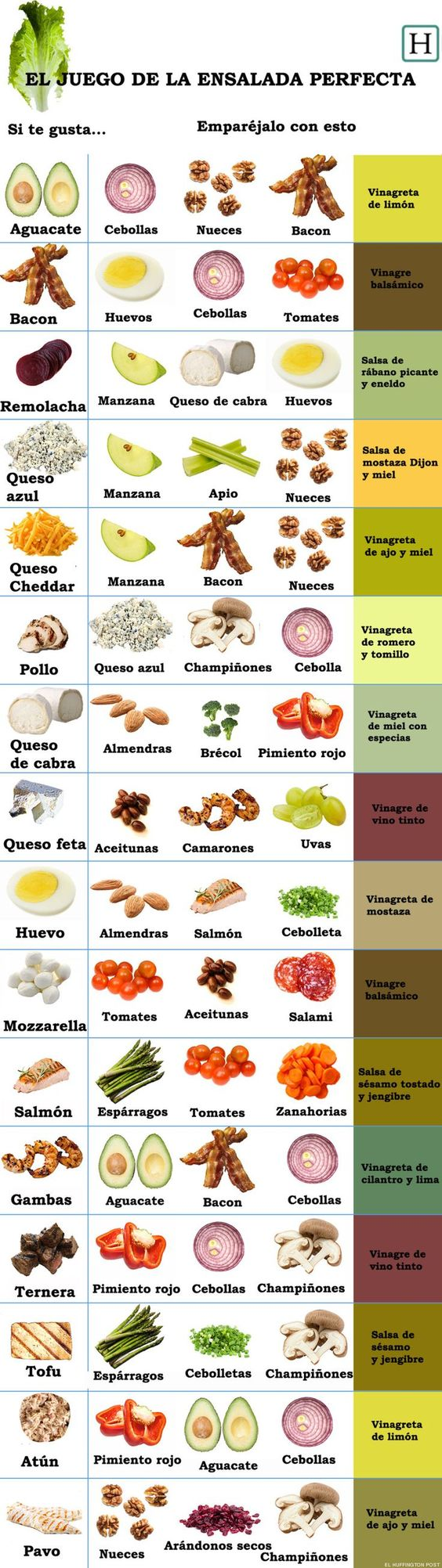 Cómo preparar la ensalada perfecta: elige un ingrediente y acompáñalo con estos…