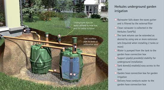 Graf 430 Gallon Herkules Tank Rain Water Collection Rain Water