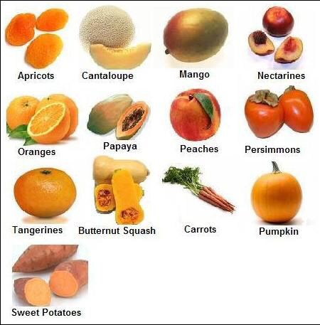 Healthy orange foods