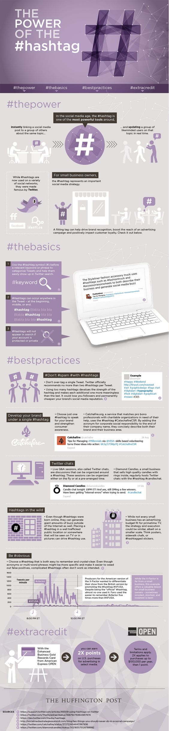 Best Practices For Using Hashtags [Infographic] ~ Digital Information World Conceptos básicos de hashtag, cómo utilizarlo y algunas de las mejores prácticas.