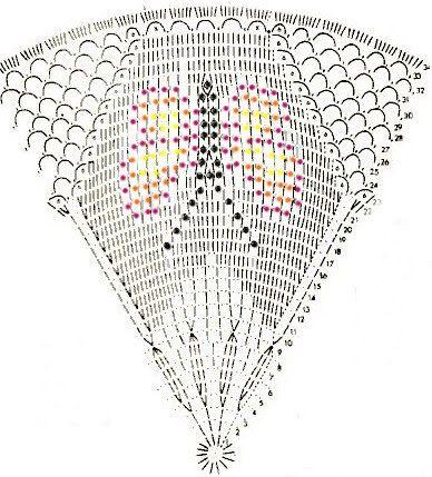 Motylki (papillon) - Urszula Niziołek - Álbumes web de Picasa