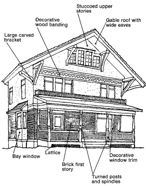 Swiss chalet revival style house pinterest nostalgie for Swiss chalet plans