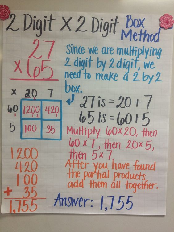 Worksheets 2 Digit Division Anchor Chart boxes student and anchor charts on pinterest 2 digit x 1 multiplication for the past couple of weeks we have been learning multiple first students learned