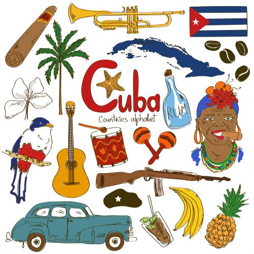 Cuba Culture Map | Cuba, Geography and Cuban culture