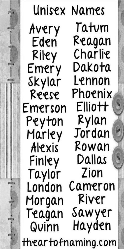 Pin By Mikayla Cuellar On Stuff In 2020 Unisex Name Cute Baby Names Unique Baby Names