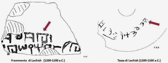 A Lachish nel XII sec. a.C. coesistevano diversi tipi di beth (indicate dalla freccia rossa). Da: Sass, B. 1988. The Genesis of the Alphabet and Its Development in the Second Millennium B.C., Ägypten und Altes Testament 13. Wiesbaden:Harrasowitz