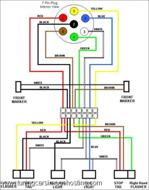 10+ Dodge Truck Trailer Plug Wiring Diagram - Truck Diagram - Wiringg.net  in 2020 | Trailer light wiring, Trailer wiring diagram, Car trailerPinterest