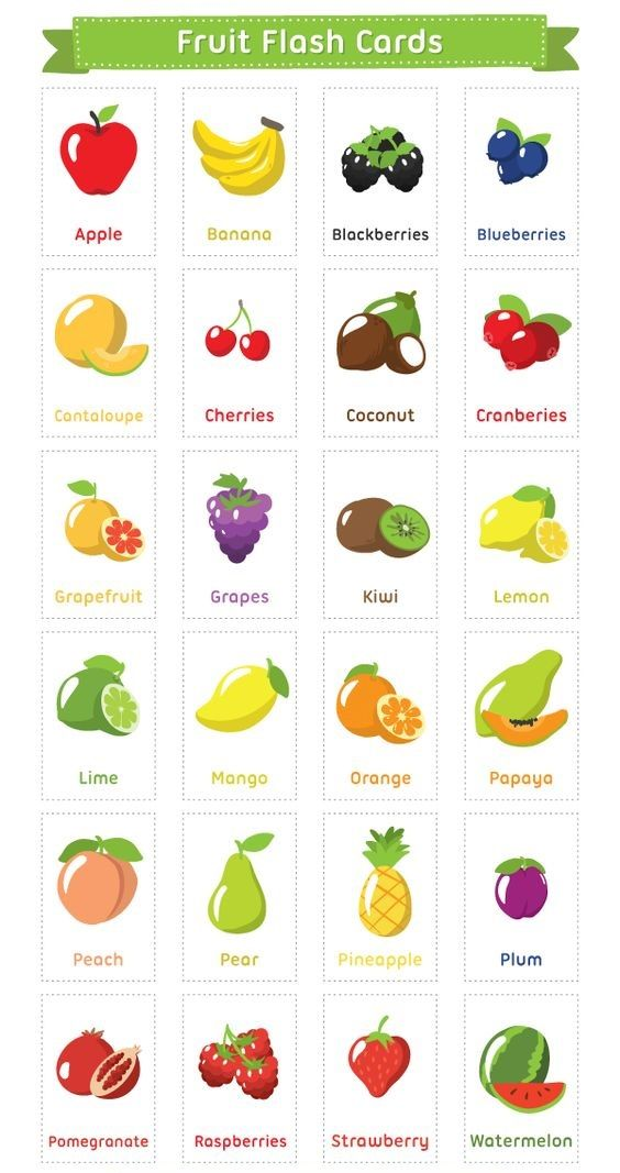 Fruits Learning English For Kids English Lessons For Kids Flashcards For Kids