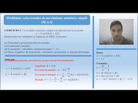 Ejercicio 3 movimiento armónico simple - YouTube