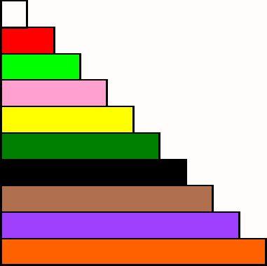 Cuisenaire Rods Tutorial cuisenaire Pinterest Math blocks - free printable grid paper for math