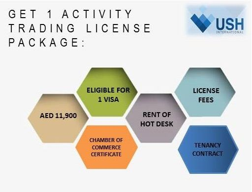 One Activity Trading License Package In Uae Available In Free Zone