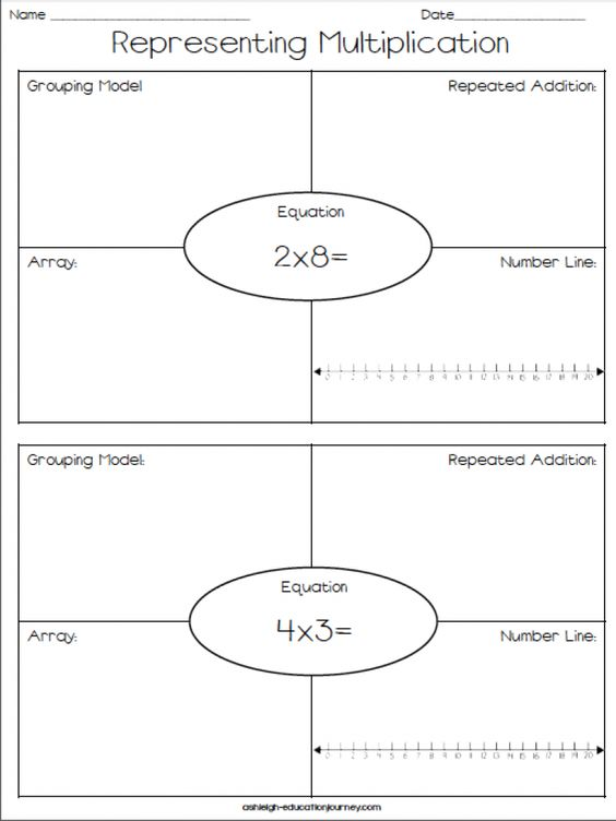 math worksheet : free representing multiplication worksheet repeated addition  : Multiplication On Number Line Worksheets