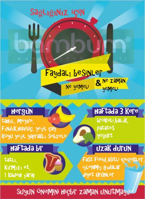 Bambum Blog | Blog.bambum.com.tr » Sağlıklı Yaşam İçin