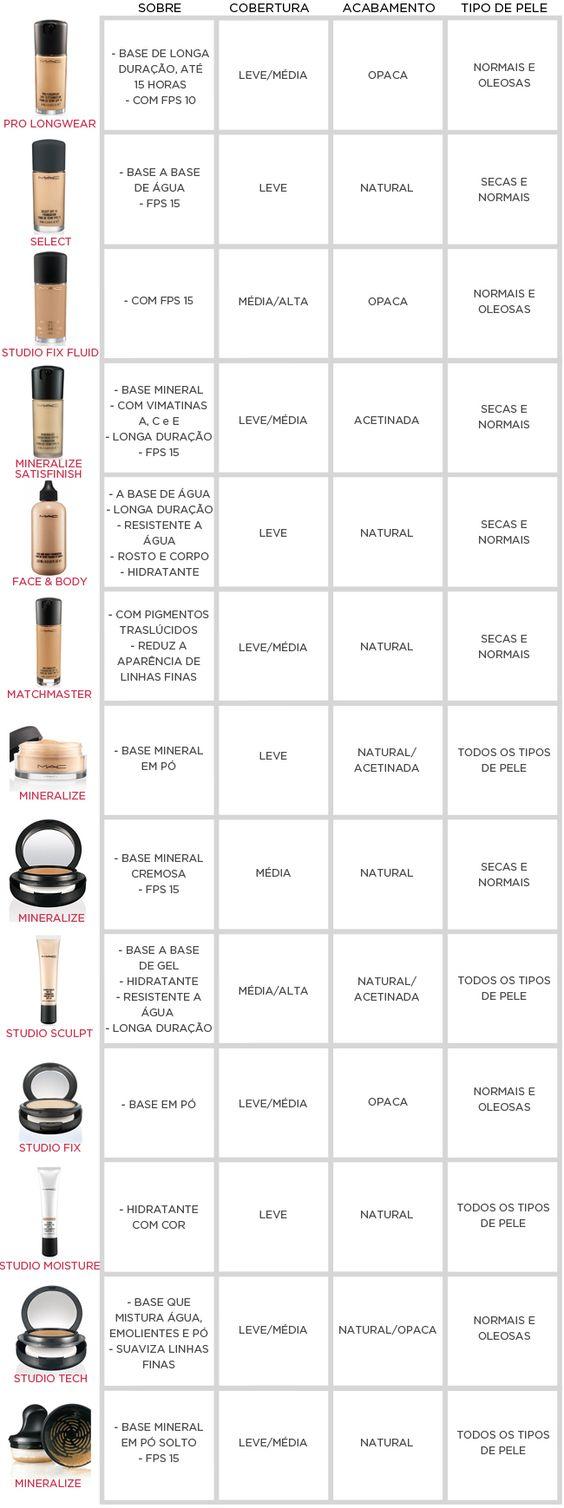 Varios makeup