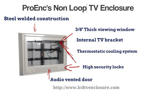 NL36 suicide resistant tv enclosure