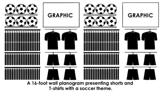 wall displays for retail | Wall planogram presenting shorts and t-shirts with a soccer theme.