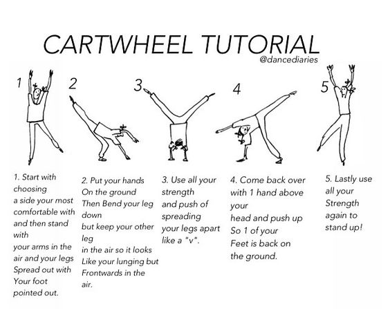 How to do a cartwheel in ONE DAY (PERFECT FORM & easy)