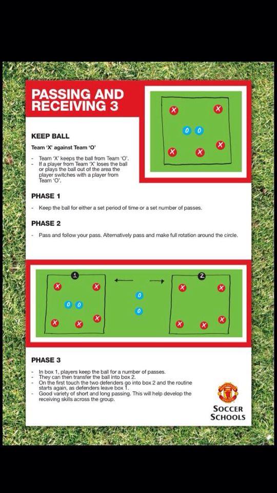 Pin Van Kathy Thompson Op Football Drills Voetbal Oefeningen Oefeningen Voetbal