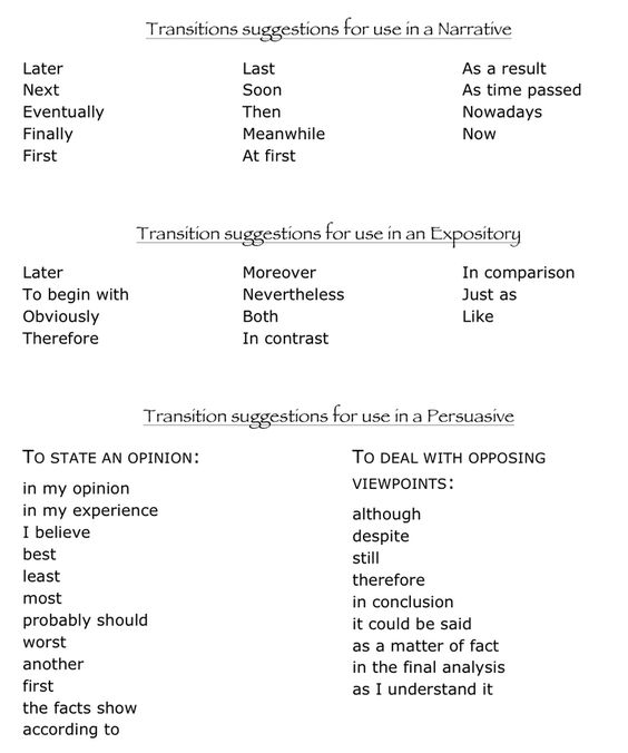good transitions writing essay There are so many other examples which are no longer included in this list of transition words for essays but this does not mean you cannot use them when writing an essay, the main goal is to make your reader understand your point.