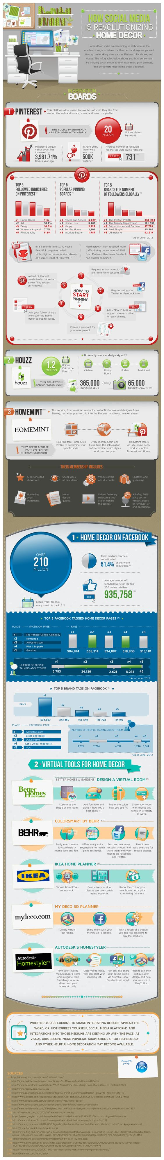 How social media is transforming home design space - #infographic from HSN Home Decor