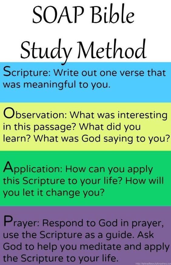 Applying the S.O.A.P. Bible Study Method