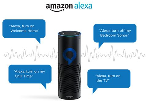 Alexa Your Assistant Friend And Music Player It Answers Your Question Turn On And Off The Lights For You Even Pla Amazon Alexa Alexa Electronics For You
