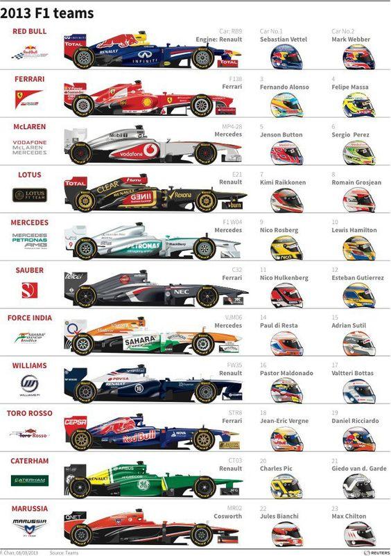 standings of formula 1 2014