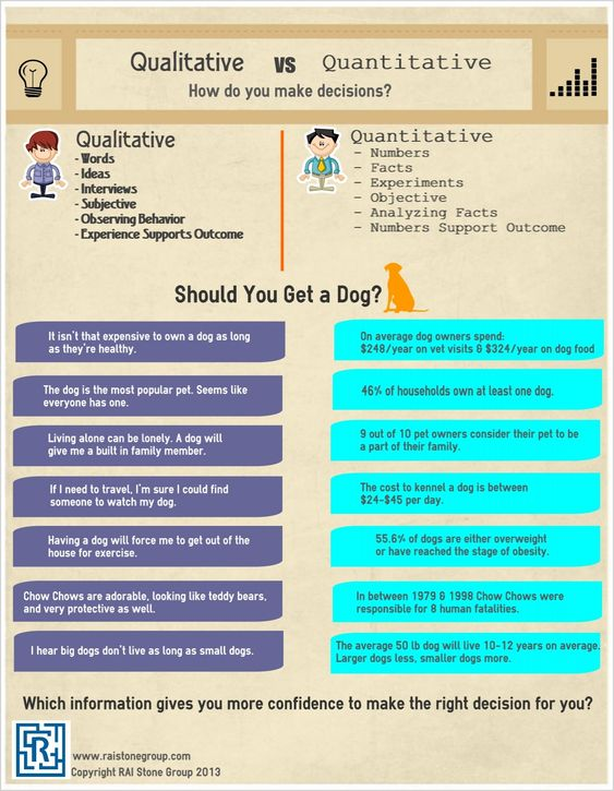 Infographic, Decision making and Info graphics on Pinterest