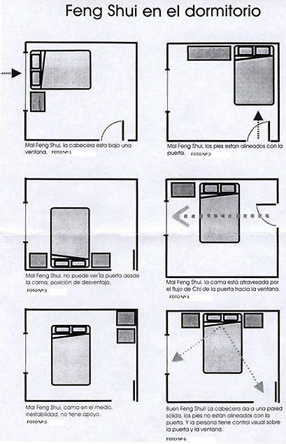 FENG SHUI PARA EL DORMITORIO Decoracion Feng Shui para la alcoba Fotos Feng Shui en la recámara : Dormitorios: Fotos de dormitorios Imágenes de habitaciones y recámaras, Diseño y Decoración