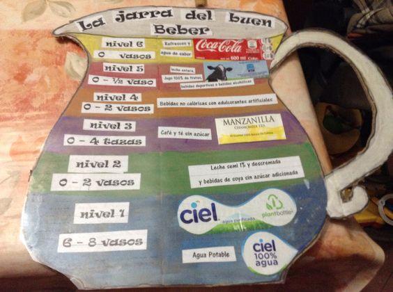 La jarra del buen beber para llevar una mejor alimentación